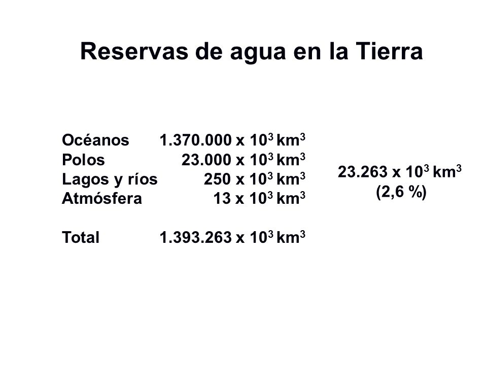 Reservas de agua en la Tierra