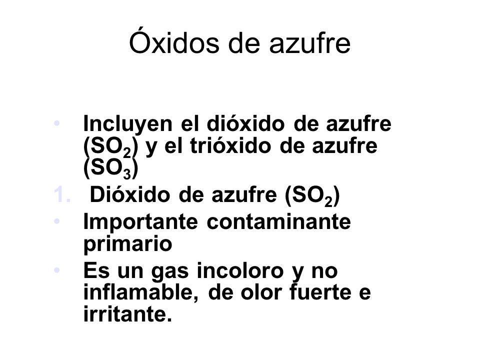 Óxidos de azufre Incluyen el dióxido de azufre (SO2) y el trióxido de azufre (SO3) Dióxido de azufre (SO2)