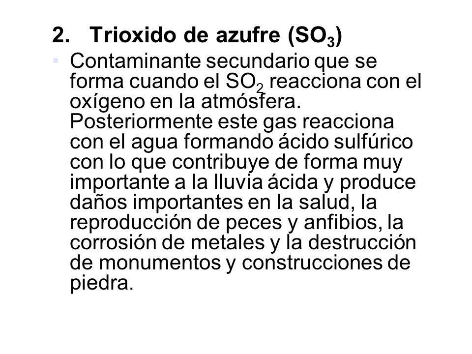 2. Trioxido de azufre (SO3)