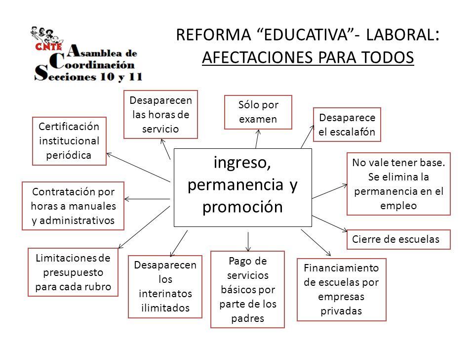 REFORMA EDUCATIVA - LABORAL: AFECTACIONES PARA TODOS