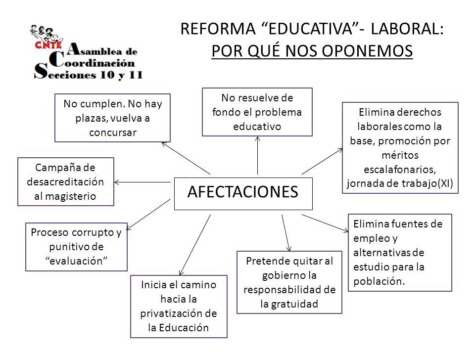 REFORMA EDUCATIVA - LABORAL: POR QUÉ NOS OPONEMOS