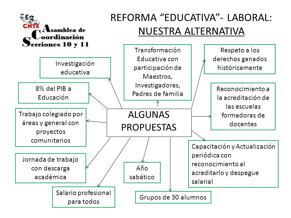 REFORMA EDUCATIVA - LABORAL: NUESTRA ALTERNATIVA
