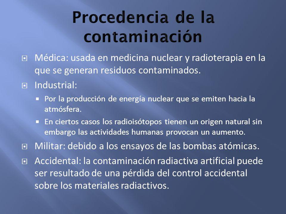 Procedencia de la contaminación