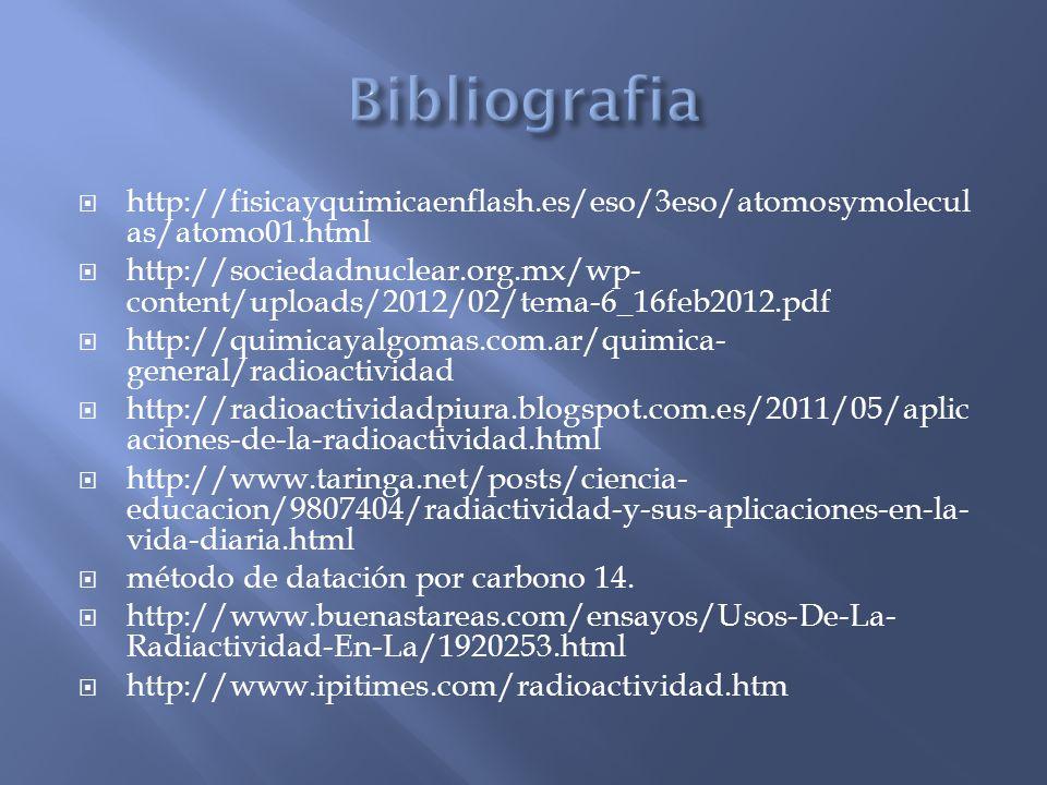 Bibliografia http://fisicayquimicaenflash.es/eso/3eso/atomosymoleculas/atomo01.html.