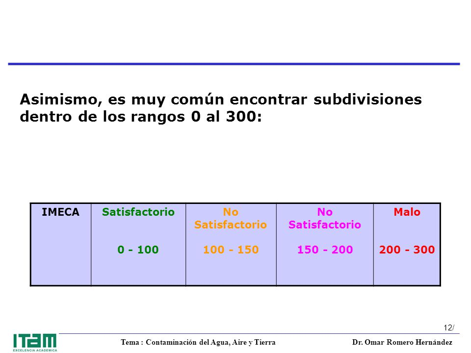 Asimismo, es muy común encontrar subdivisiones dentro de los rangos 0 al 300: