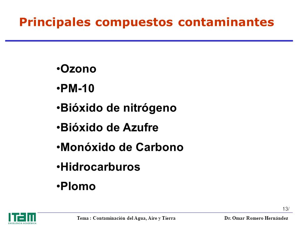 Principales compuestos contaminantes