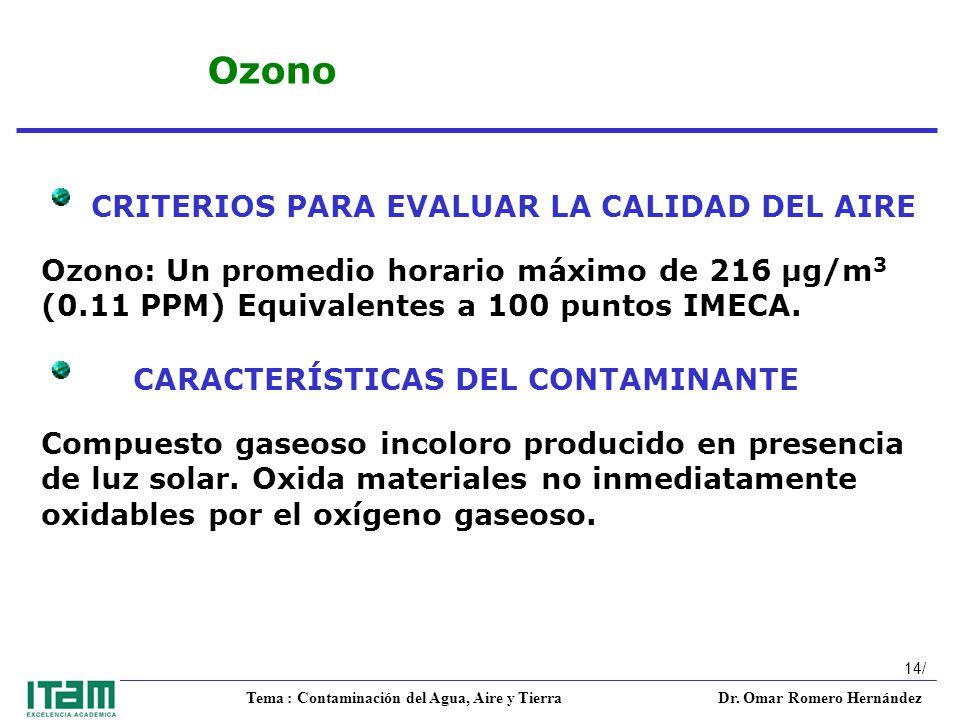 Ozono CRITERIOS PARA EVALUAR LA CALIDAD DEL AIRE