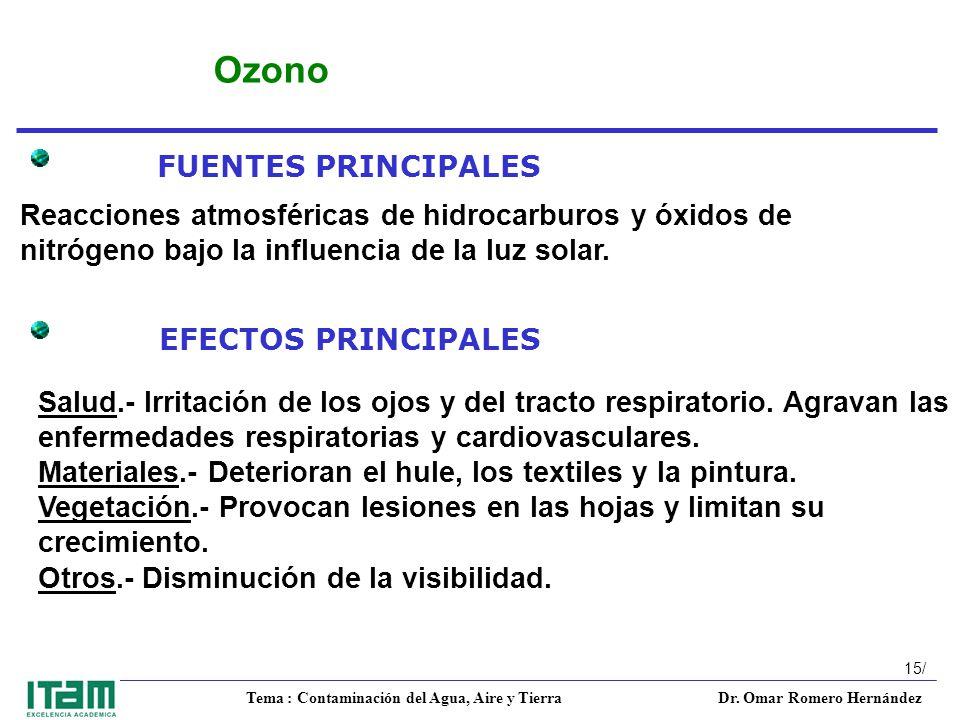 Ozono FUENTES PRINCIPALES