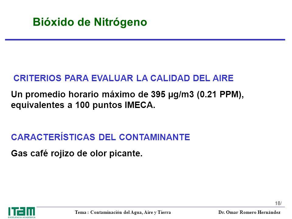 Bióxido de Nitrógeno CRITERIOS PARA EVALUAR LA CALIDAD DEL AIRE