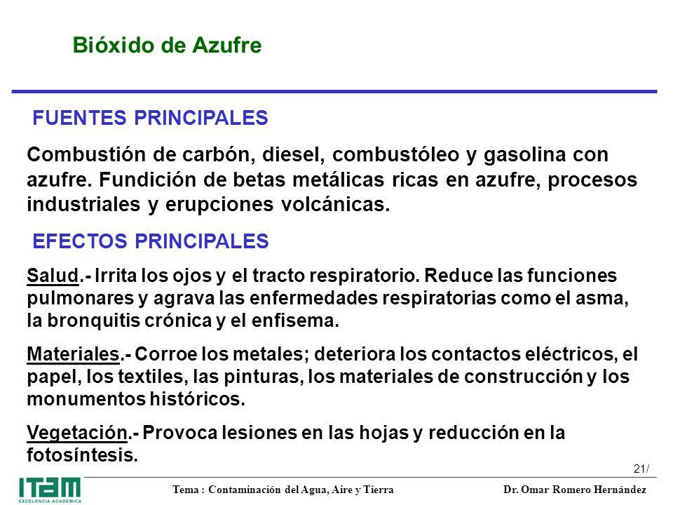 Bióxido de Azufre FUENTES PRINCIPALES