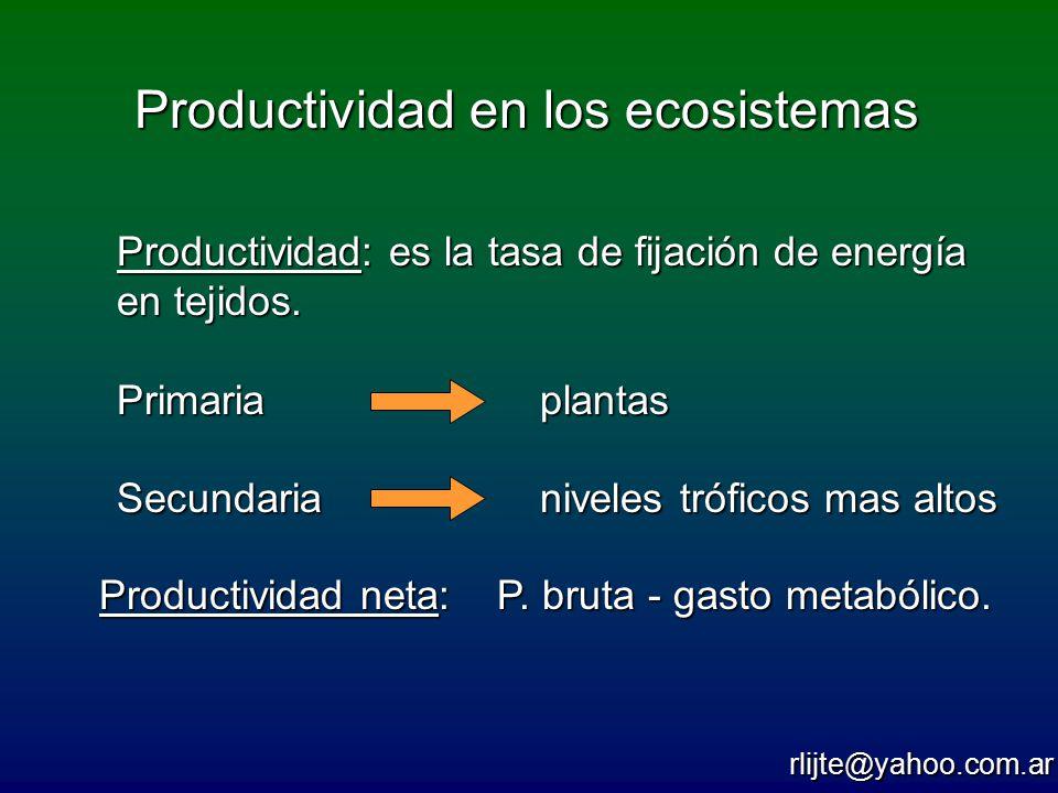 Productividad en los ecosistemas