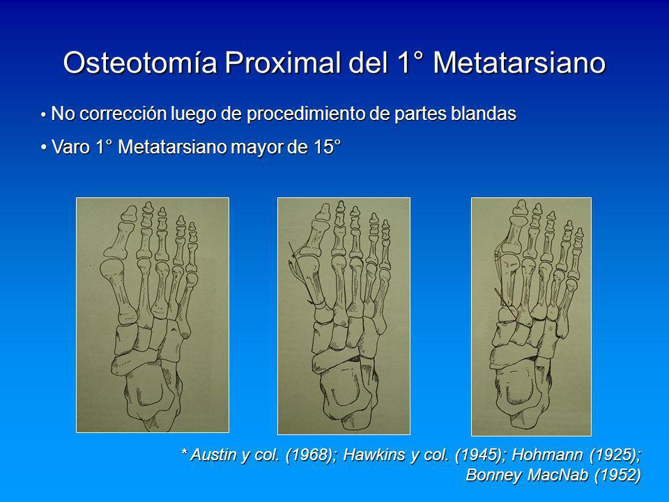 Osteotomía Proximal del 1° Metatarsiano