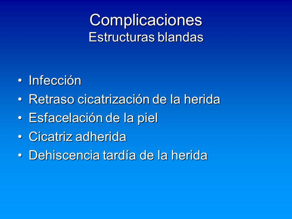 Complicaciones Estructuras blandas