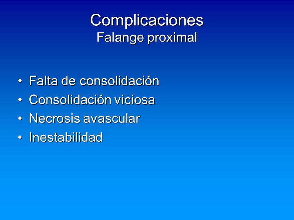 Complicaciones Falange proximal