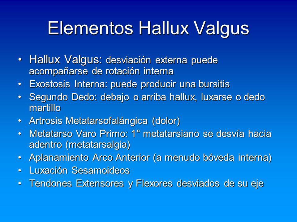 Elementos Hallux Valgus