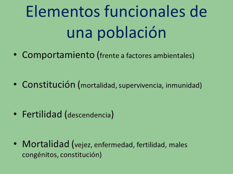 Elementos funcionales de una población