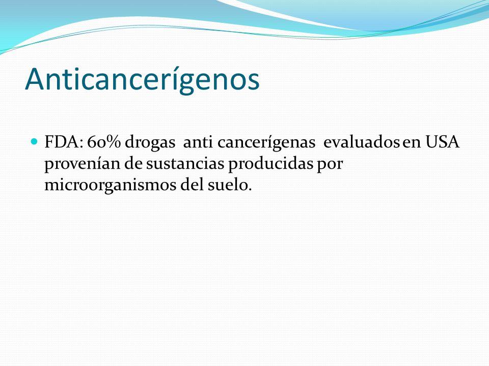 Anticancerígenos FDA: 60% drogas anti cancerígenas evaluados en USA provenían de sustancias producidas por microorganismos del suelo.