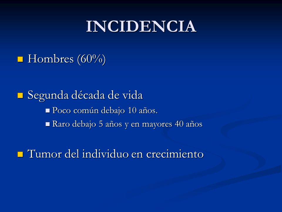 INCIDENCIA Hombres (60%) Segunda década de vida