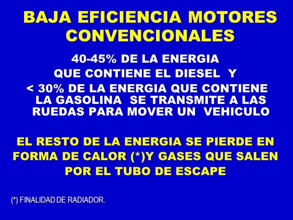BAJA EFICIENCIA MOTORES CONVENCIONALES
