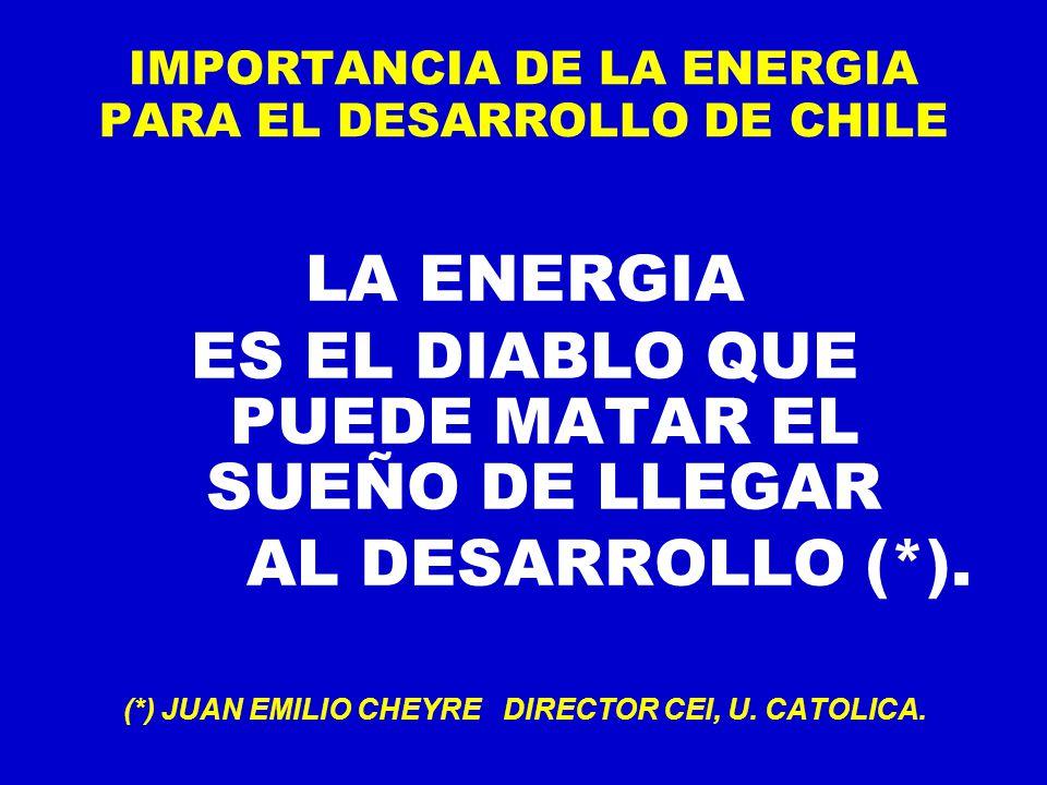 IMPORTANCIA DE LA ENERGIA PARA EL DESARROLLO DE CHILE