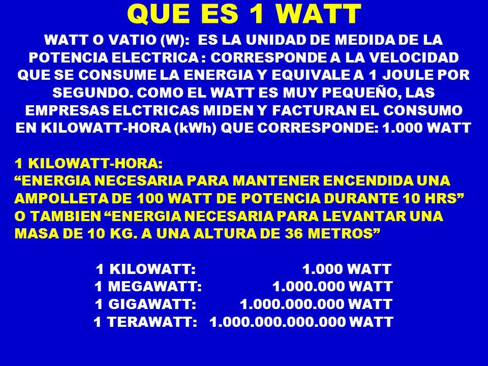 QUE ES 1 WATT WATT O VATIO (W): ES LA UNIDAD DE MEDIDA DE LA