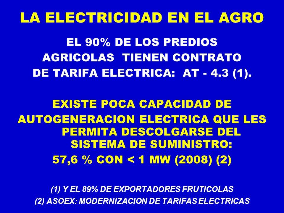 LA ELECTRICIDAD EN EL AGRO