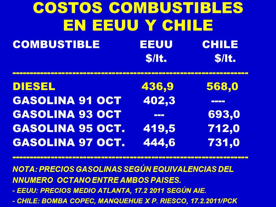 COSTOS COMBUSTIBLES EN EEUU Y CHILE