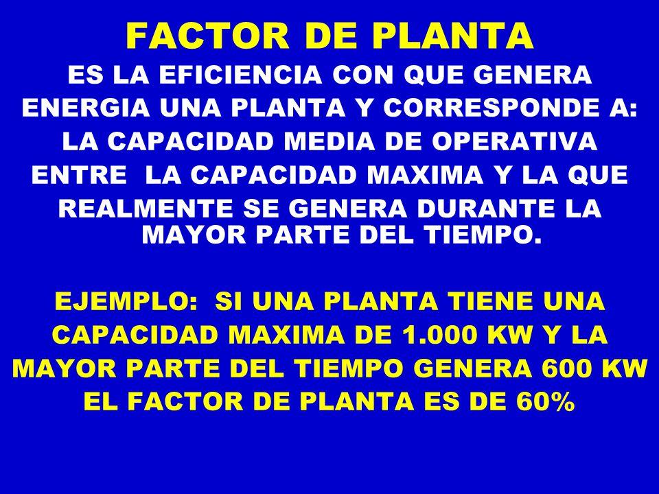 FACTOR DE PLANTA ES LA EFICIENCIA CON QUE GENERA
