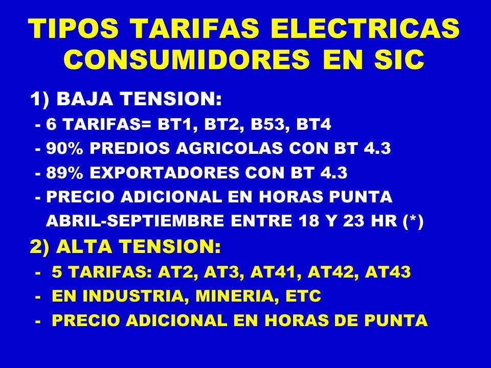 TIPOS TARIFAS ELECTRICAS CONSUMIDORES EN SIC