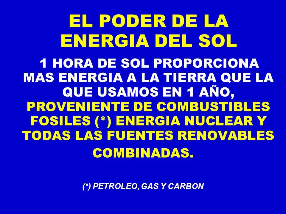EL PODER DE LA ENERGIA DEL SOL