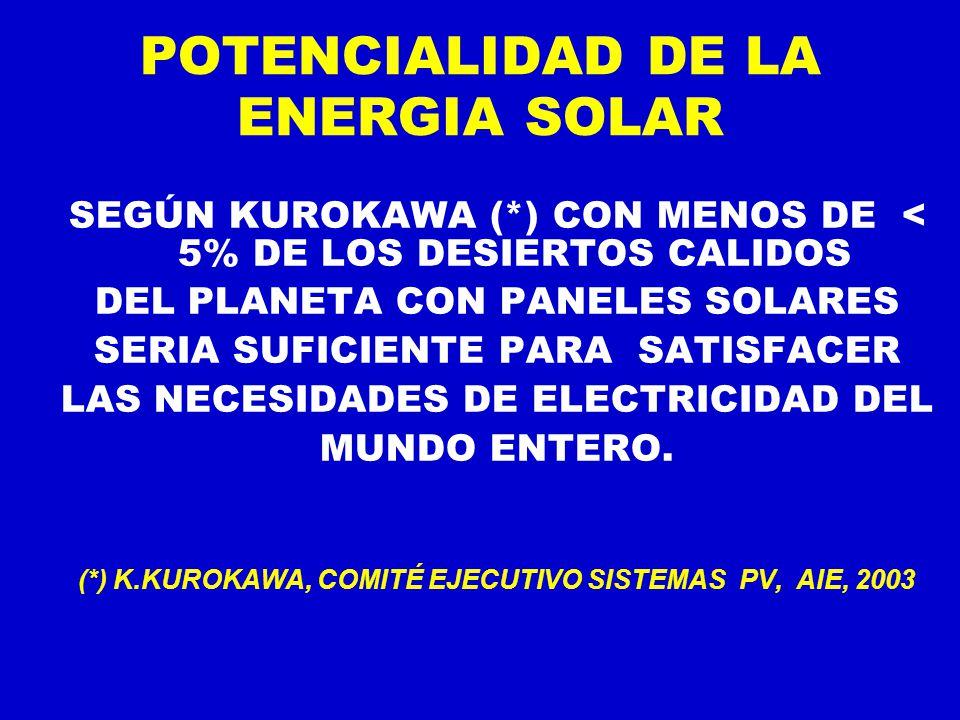POTENCIALIDAD DE LA ENERGIA SOLAR