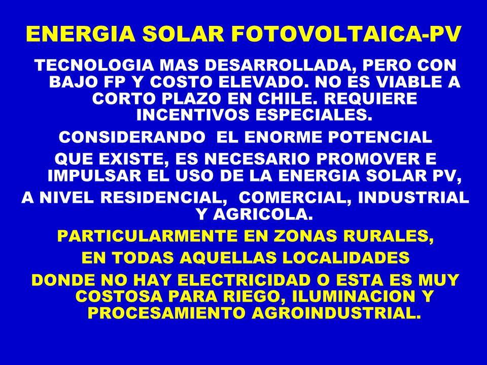 ENERGIA SOLAR FOTOVOLTAICA-PV