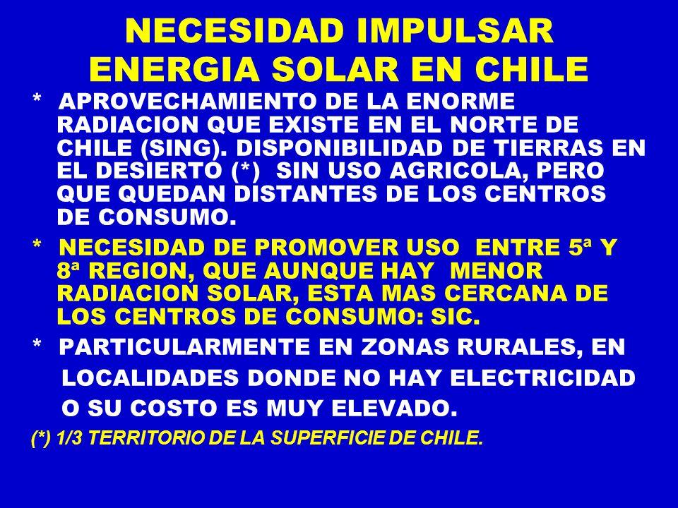 NECESIDAD IMPULSAR ENERGIA SOLAR EN CHILE