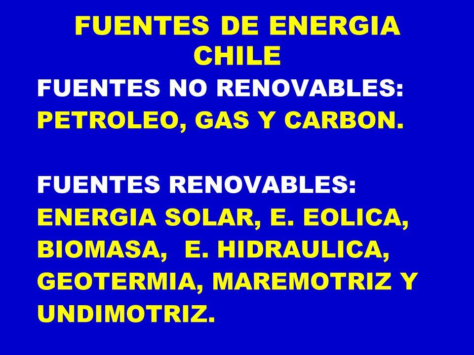 FUENTES DE ENERGIA CHILE