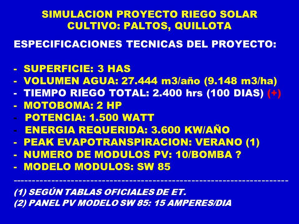 SIMULACION PROYECTO RIEGO SOLAR CULTIVO: PALTOS, QUILLOTA