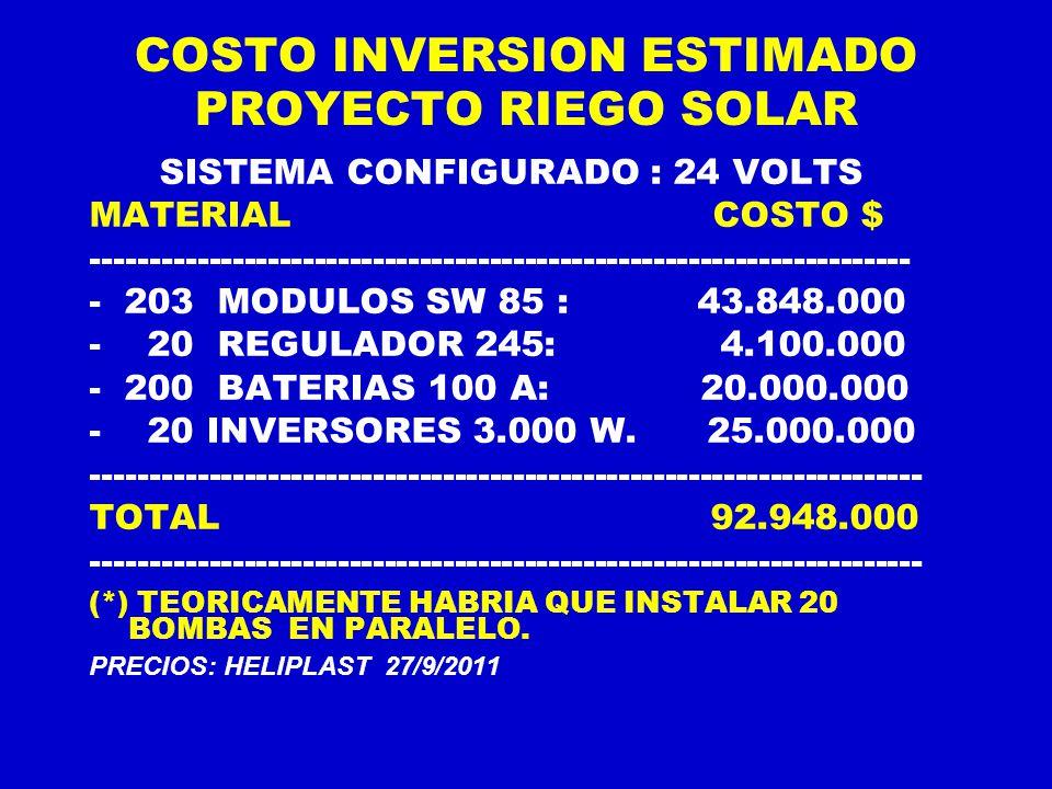COSTO INVERSION ESTIMADO PROYECTO RIEGO SOLAR