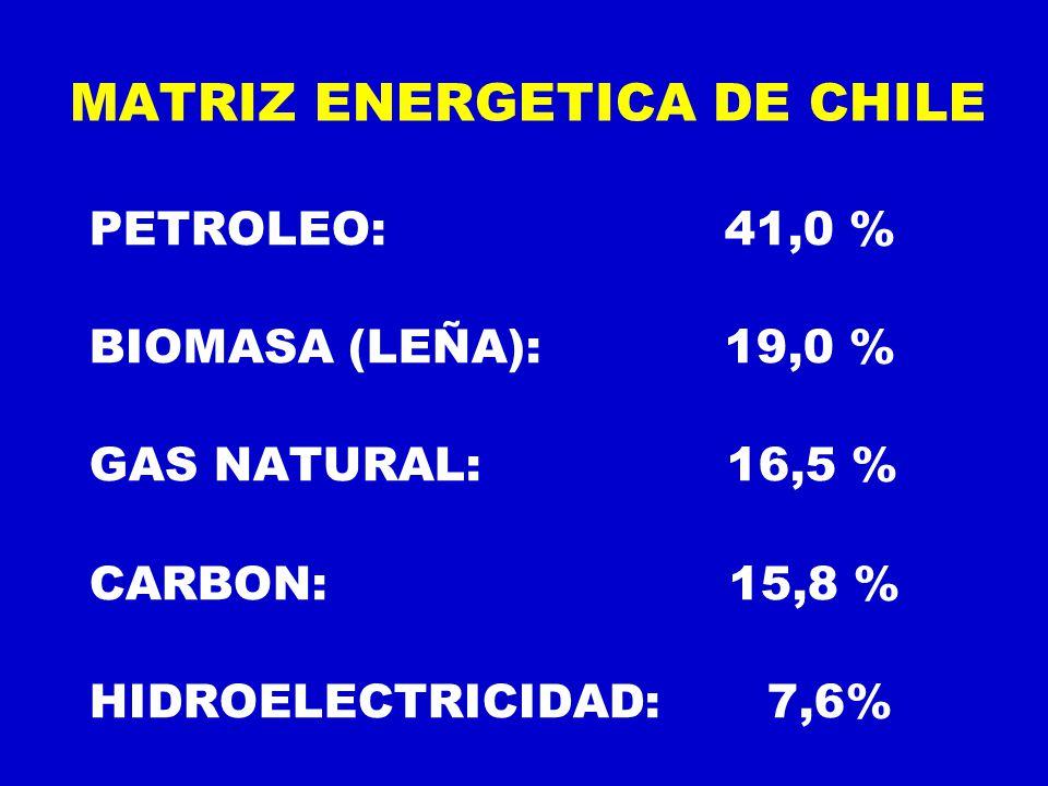 MATRIZ ENERGETICA DE CHILE
