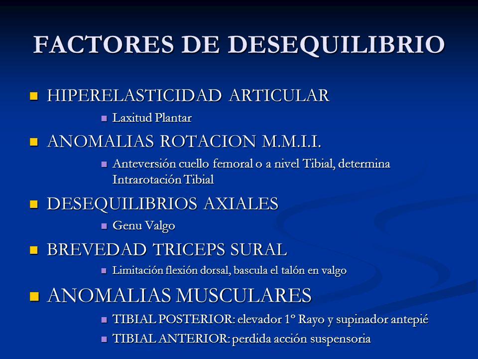 FACTORES DE DESEQUILIBRIO