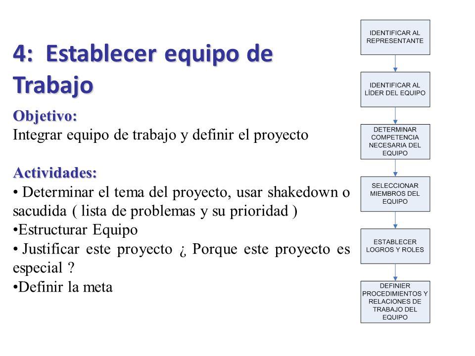 4: Establecer equipo de Trabajo