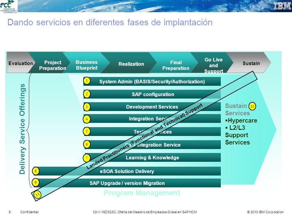 Dando servicios en diferentes fases de implantación
