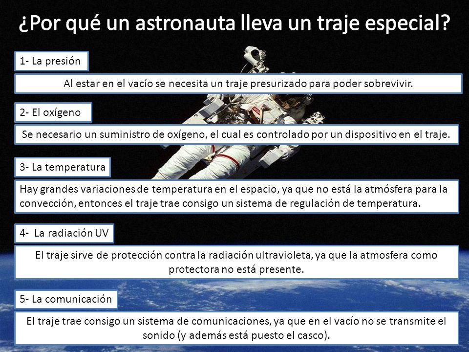 ¿Por qué un astronauta lleva un traje especial