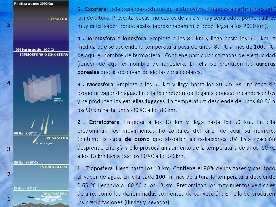 5. Exosfera. Es la capa más externa de la atmósfera