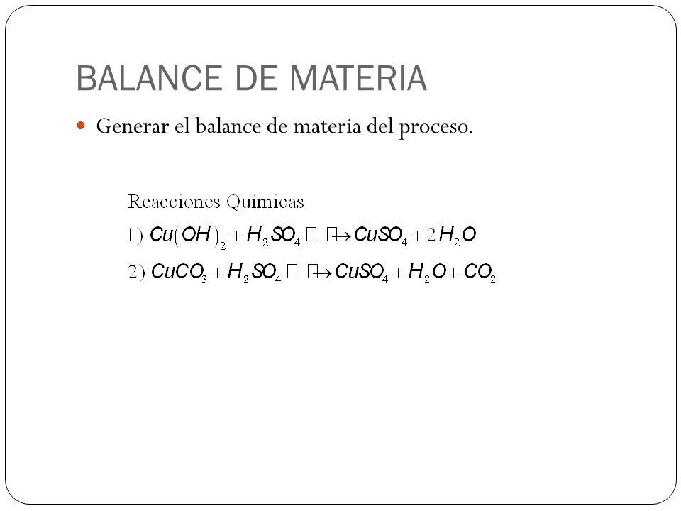 BALANCE DE MATERIA Generar el balance de materia del proceso.