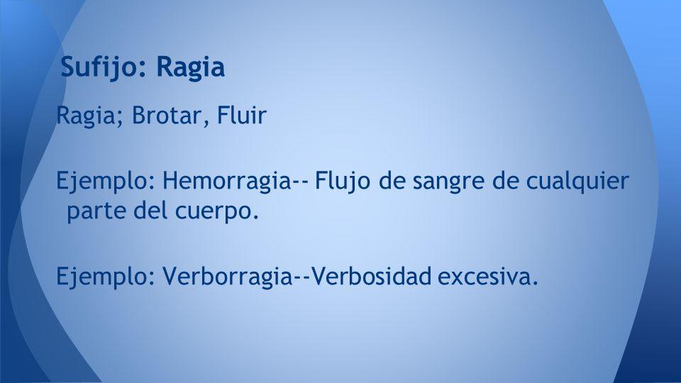 Sufijo: Ragia Ragia; Brotar, Fluir