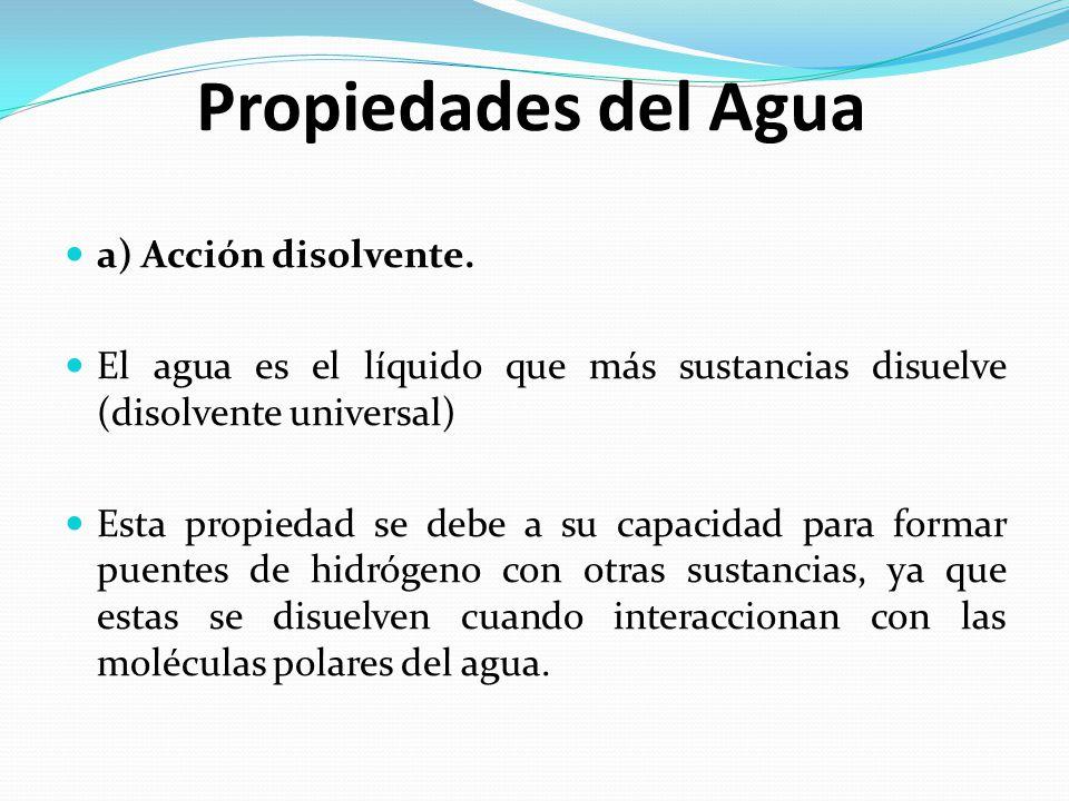Propiedades del Agua a) Acción disolvente.