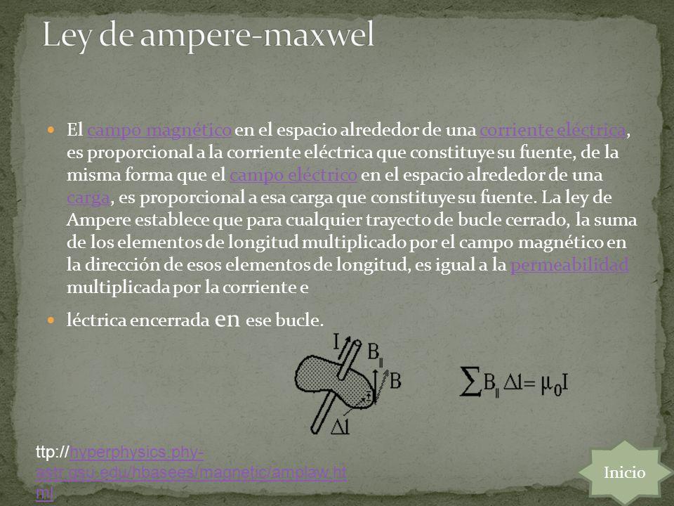 Ley de ampere-maxwel