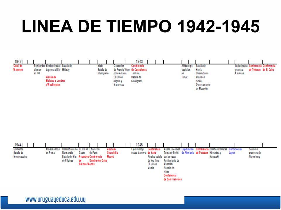 LINEA DE TIEMPO 1942-1945