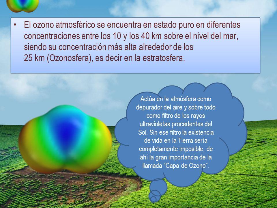 El ozono atmosférico se encuentra en estado puro en diferentes concentraciones entre los 10 y los 40 km sobre el nivel del mar, siendo su concentración más alta alrededor de los 25 km (Ozonosfera), es decir en la estratosfera.