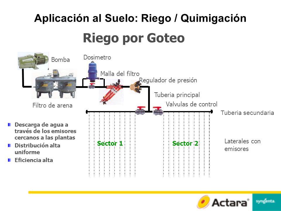 Aplicación al Suelo: Riego / Quimigación
