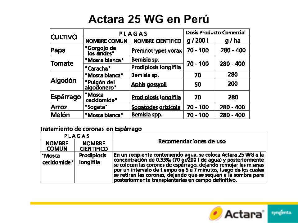Actara 25 WG en Perú